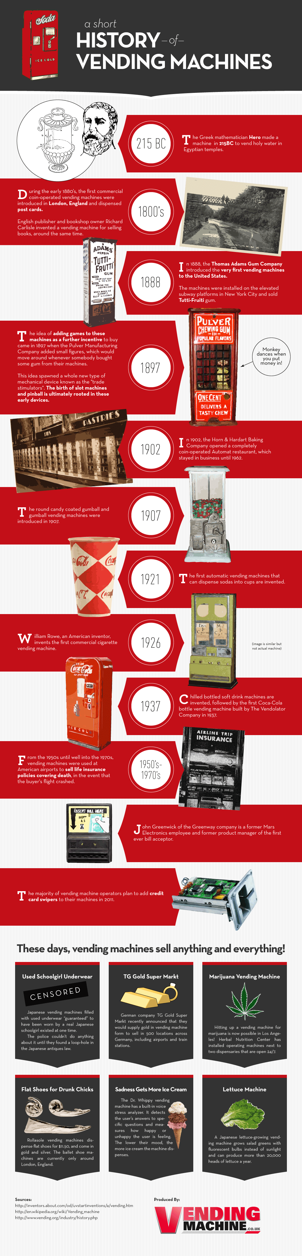 A History of Vending Machines